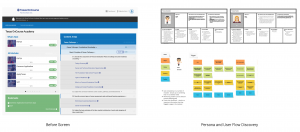 UX Design Agency for Dashboards and Apps